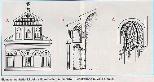 Romanesque-architecture
